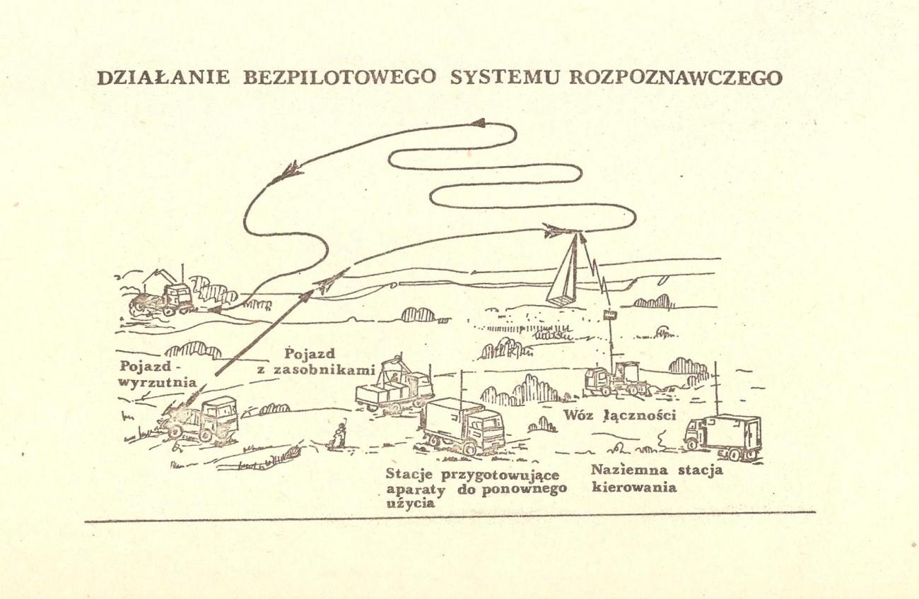 Bezzałogowy system rozpoznawczy