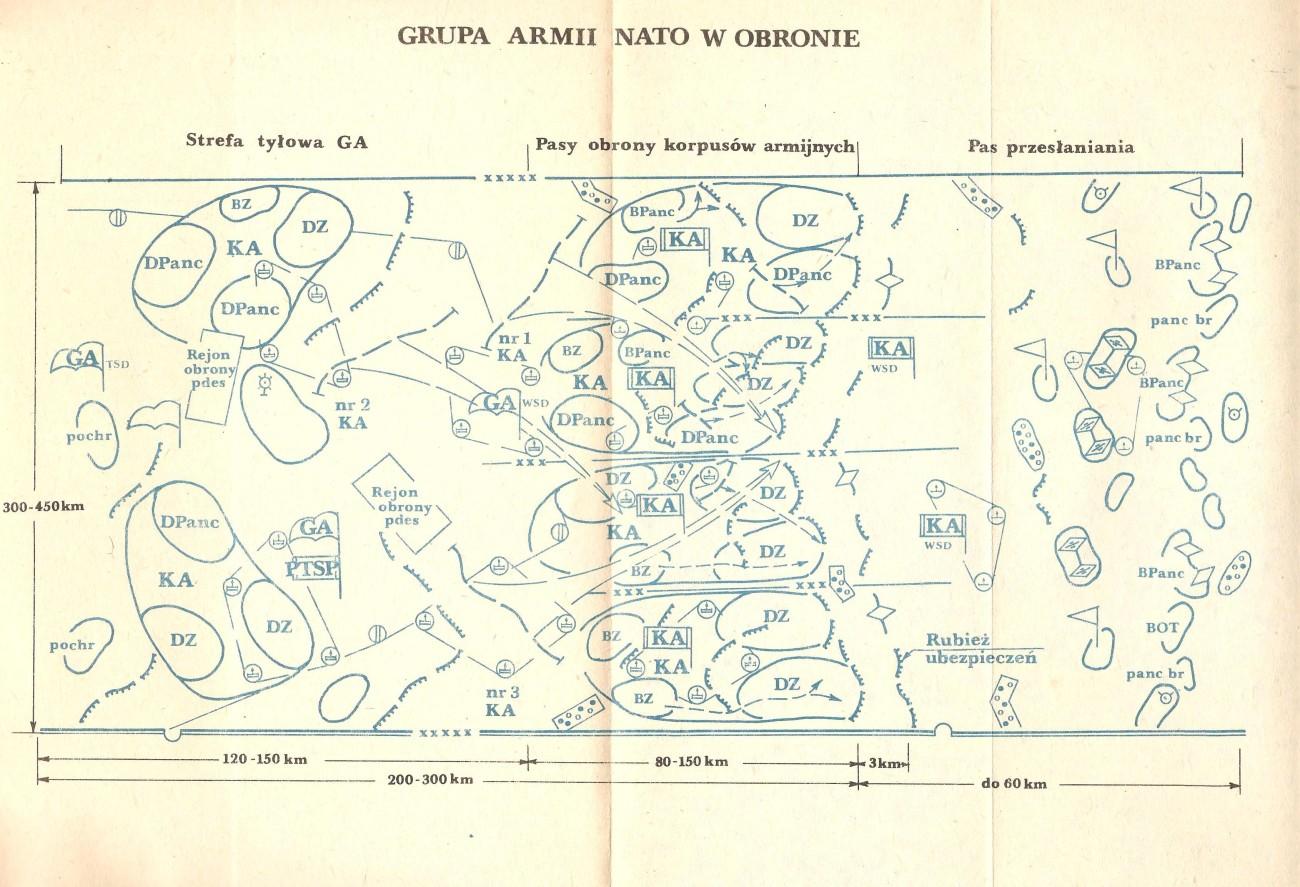 Grupa Armii NATO w obronie