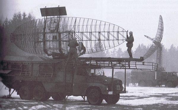 Obrona powietrzna PRL – stan w 1987 r.