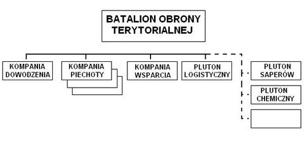 batalion_ot_bialorus_1