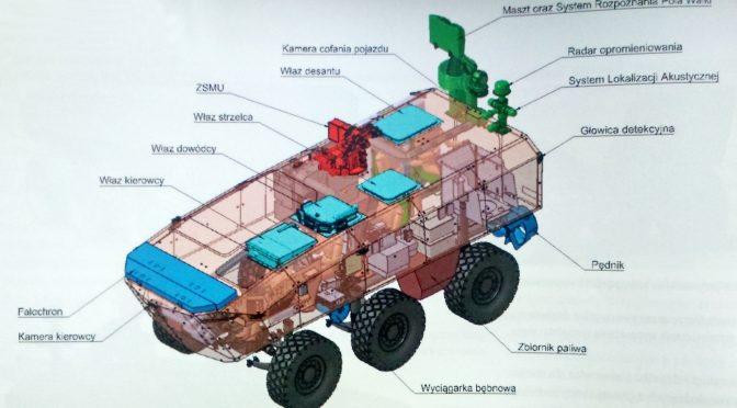 Niedoszła propozycja następcy BRDM-2 (II) – LOTR z Wojskowych Zakładów Motoryzacyjnych
