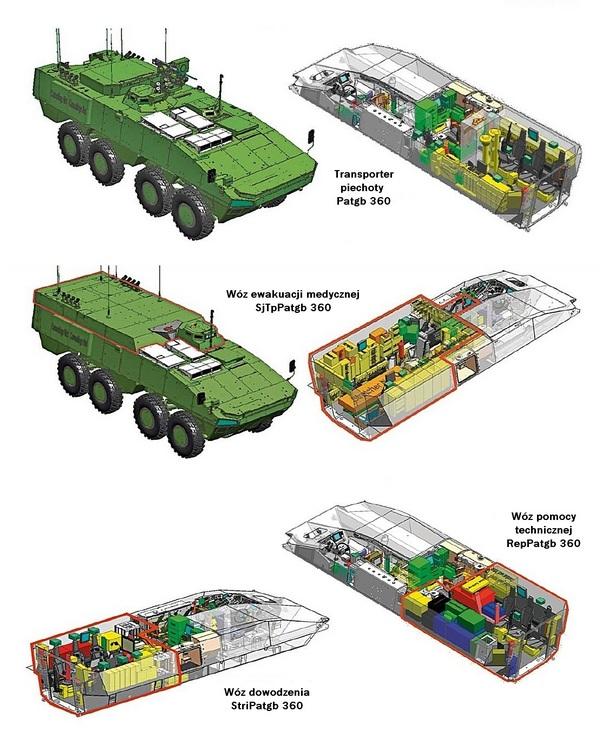 Szwedzkie AMV 8x8 - wersje