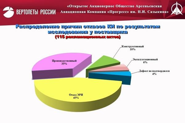 Ka-52 eksploatacja_04