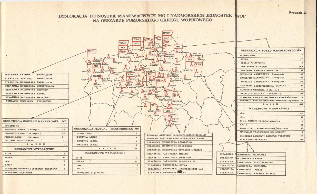 Jednostki MO i WOP w obronie - obrona wybrzeża PRL
