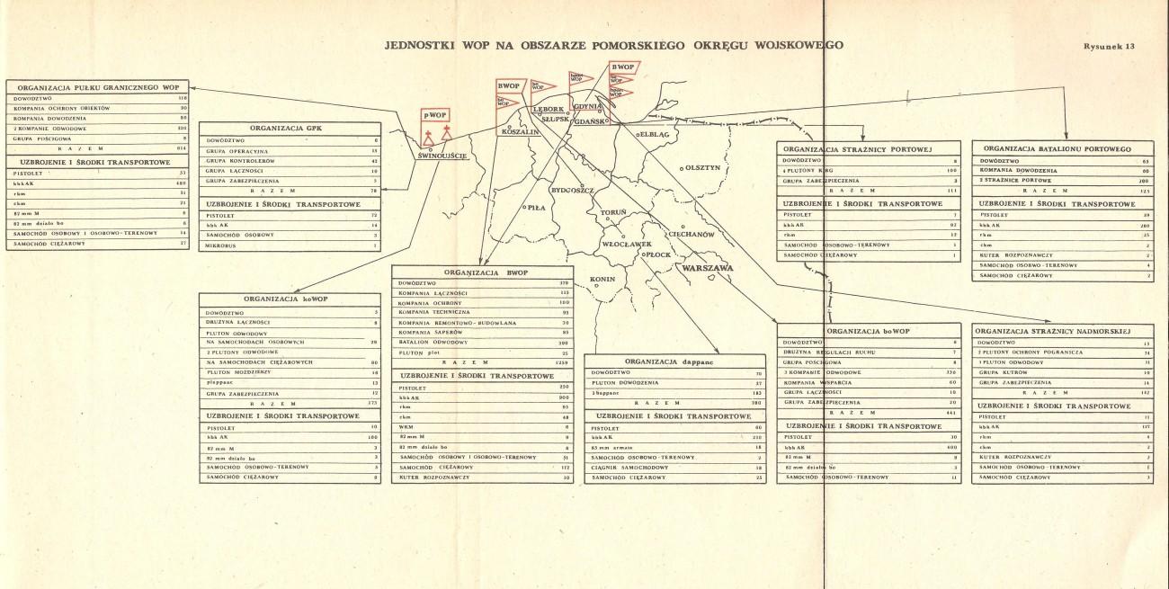 WOP na obszarze Pomorskiego Okręgu Wojskowego - obrona wybrzeża PRL
